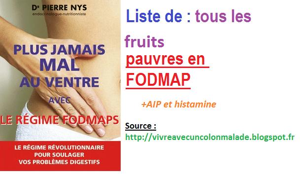 Read more about the article MAJ : Liste de tous les fruits pauvres en FODMAP (et histamine/AIP)