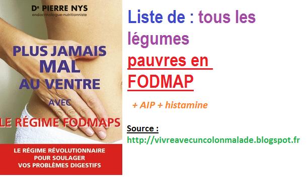 Read more about the article MAJ : Liste de tous les légumes pauvres en FODMAP (et histamine/AIP)