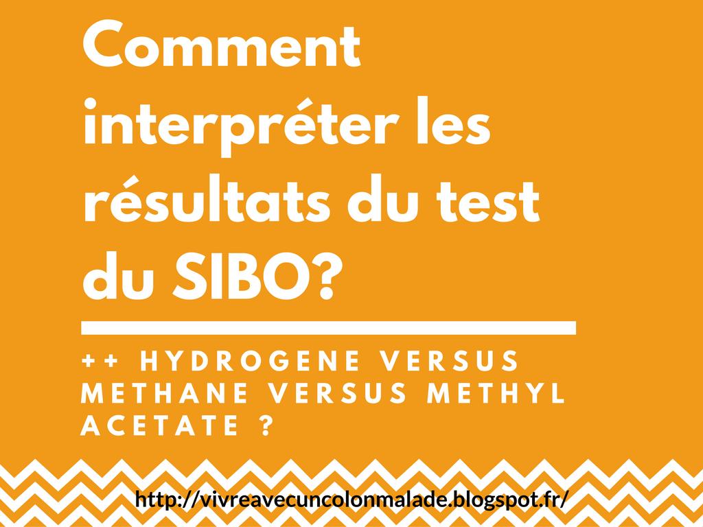 Comment interpréter les résultats de votre test du SIBO?