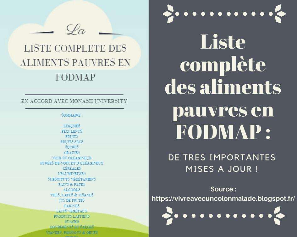 Read more about the article Liste des aliments pauvres en FODMAP : très importantes mises à jour!
